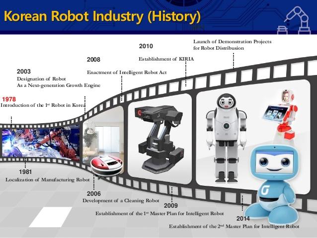 роботы 1